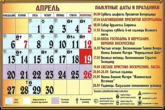 Церковные праздники в апреле